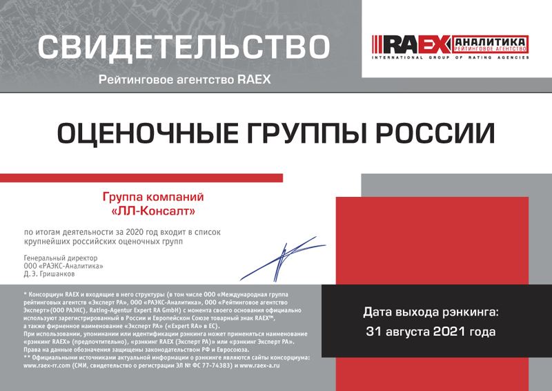 Рейтинг РАЭК - Оценочные компании - 2020