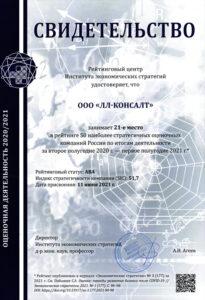 21 место - Институт экономических стратегий 2021