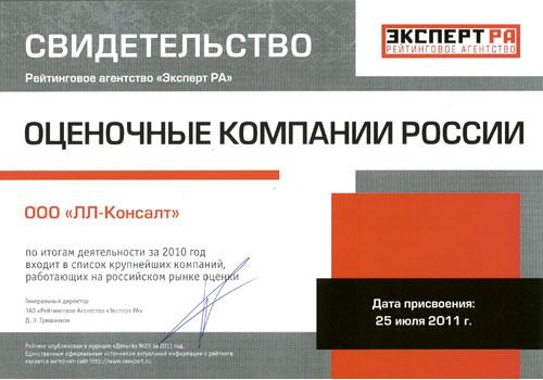 РАЭКС - Рэнкинг крупнейших оценочных компании России - 2010