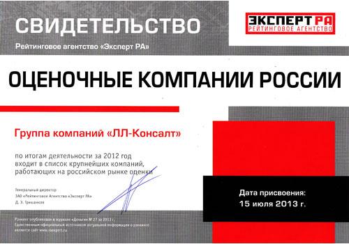 РАЭКС - Рэнкинг крупнейших оценочных компании России - 2012