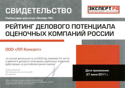 РАЭКС - Рэнкинг делового потенциала российских оценочных компаний - 2010