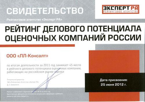 РАЭКС - Рэнкинг делового потенциала российских оценочных компаний - 2011