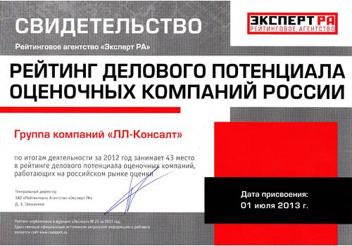 РАЭКС - Рэнкинг делового потенциала российских оценочных компаний - 2012