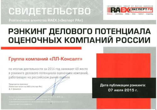 РАЭКС - Рэнкинг делового потенциала российских оценочных компаний - 2014