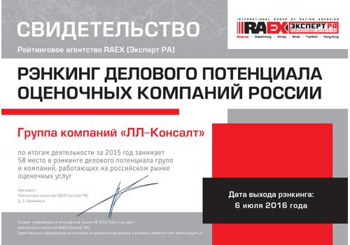РАЭКС - Рэнкинг делового потенциала российских оценочных компаний - 2015