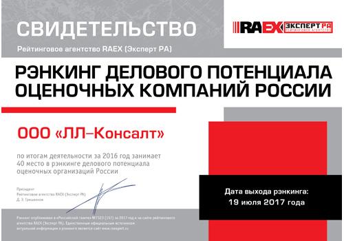 РАЭКС - Рэнкинг делового потенциала российских оценочных компаний - 2016