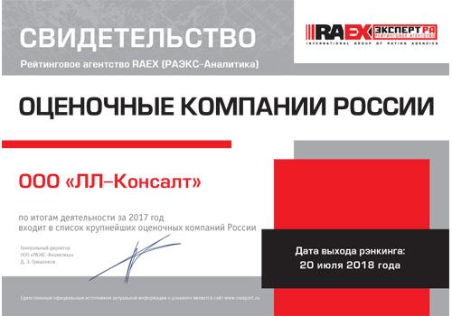 РАЭКС - Рэнкинг оценочных компаний России - 2017