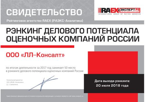 РАЭКС - Рэнкинг делового потенциала российских оценочных компаний - 2017