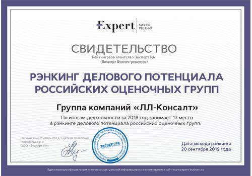 Рэнкинг делового потенциала оценочных групп России - 2018
