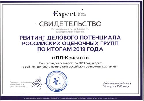 Рэнкинг крупнейших оценочных групп России - 2019