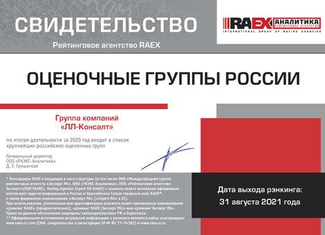 RAEX: Оценочные группы России - 2020 год