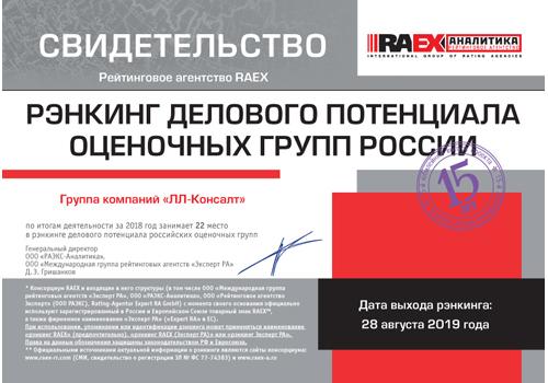 РАЭКС - Рэнкинг делового потенциала российских оценочных групп - 2018