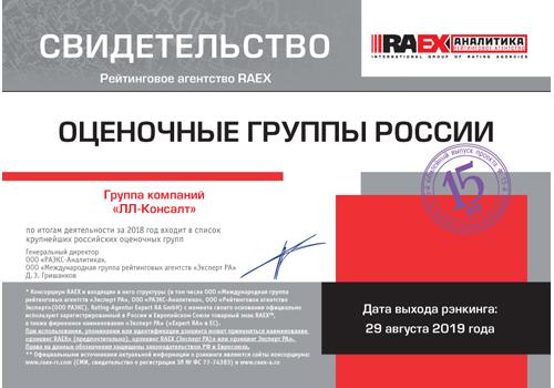 РАЭКС - Рэнкинг крупнейших оценочных групп России - 2018