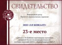 23 место в рейтинге Института экономических стратегий
